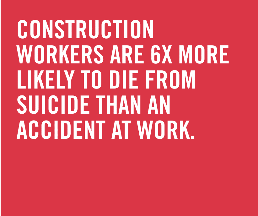 Construction 6 times more likely to suicide