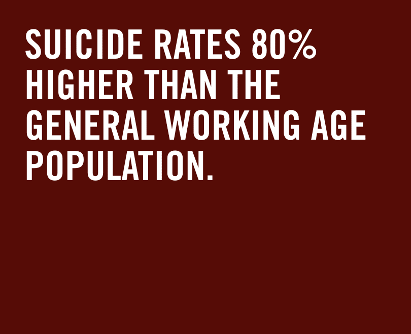 Suicide Rates in Construction Workers